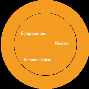 Cirkel_compleet (1)